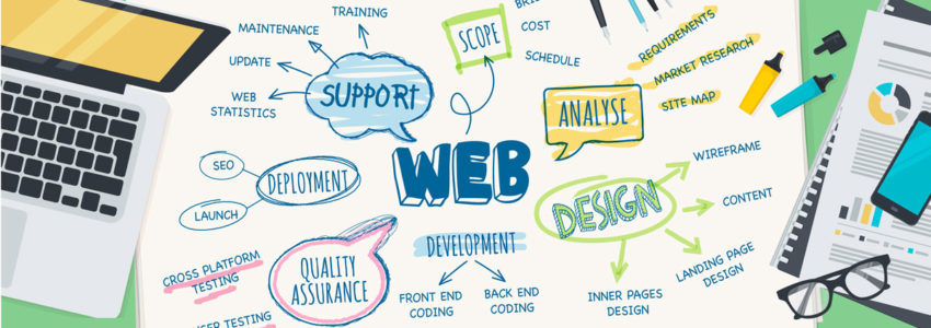 Future-Of-Web-Development